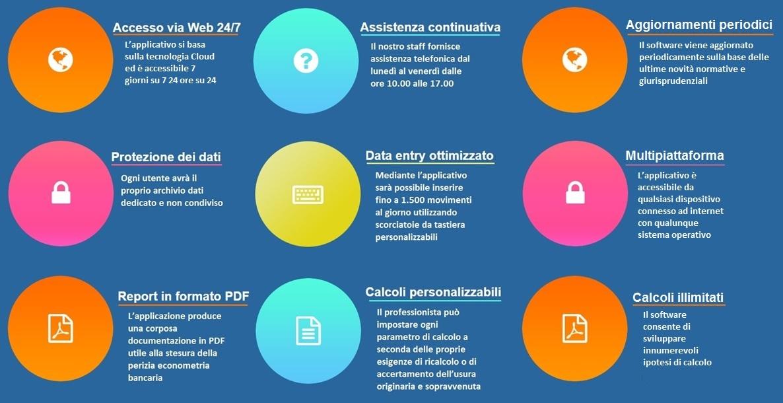 Riteg Bank Web - I vantaggi dell'applicativo per l'anatocismo e l'usura bancaria